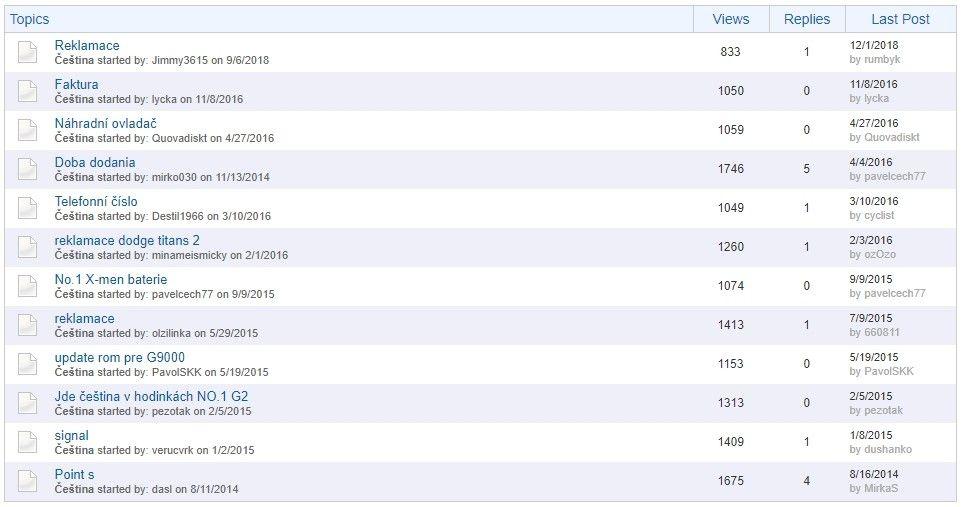 Po rozkliknutí se zobrazí všechny české příspěvky na této stránce.