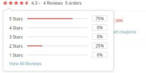 """Skrze tlačítko """"View All Reviews"""" je možné dostat se ke kompletním slovním hodnocení zákazníků."""