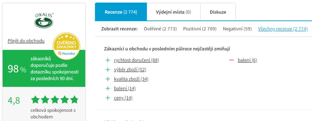 Recenze Oxalis na portálu Heureka.cz jsou z drtivé většiny pozitivní.